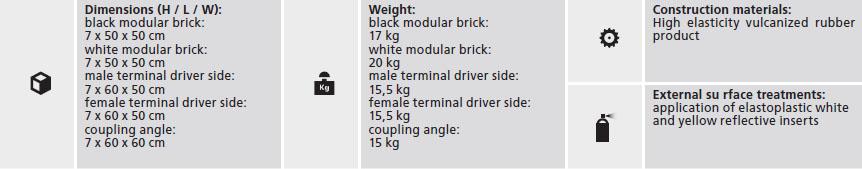 h-7-cm-rubber-pedestrian-crossing-table1